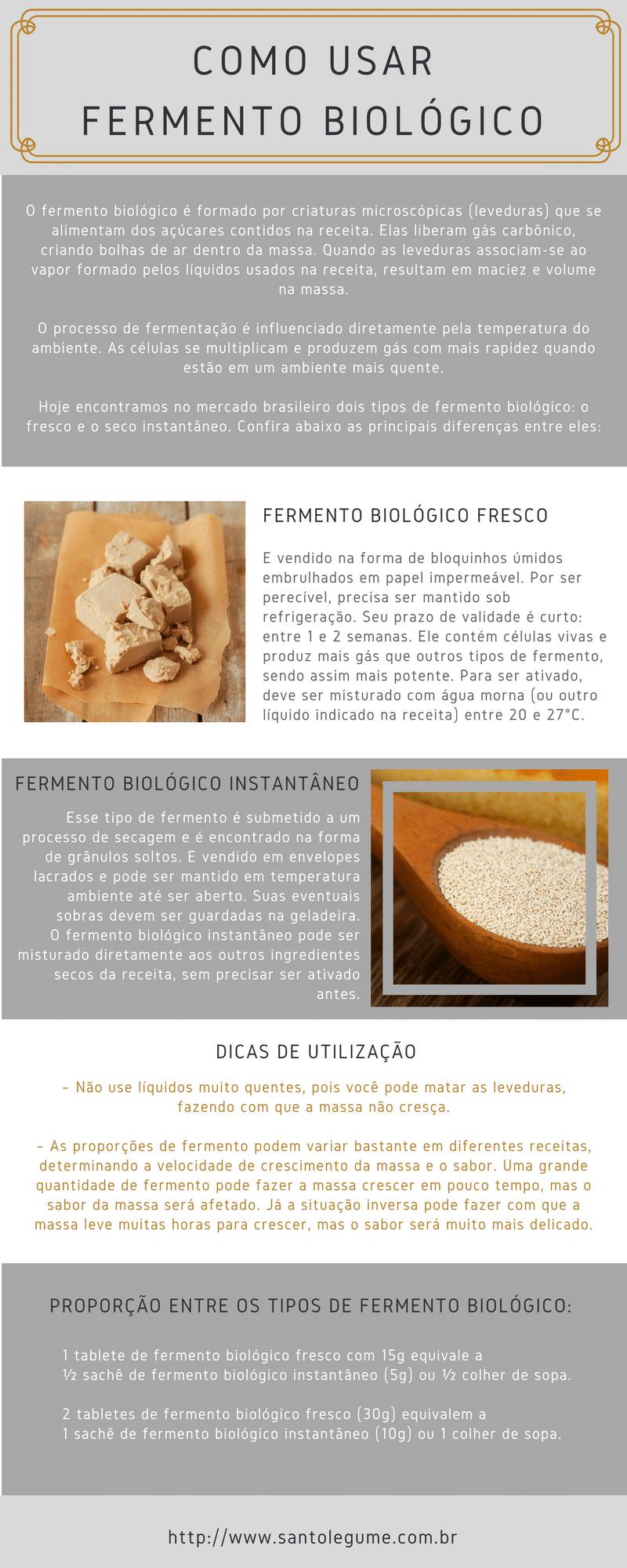 Como usar fermento biólogico fresco e instantâneo